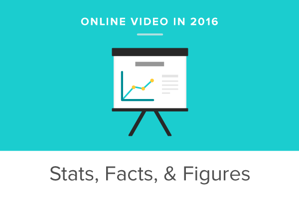 Online Video in 2016: Stats, Facts, and Figures - Animoto