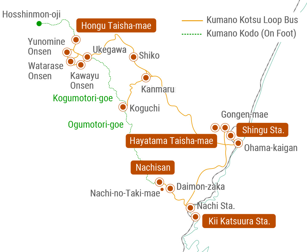KOYASAN&KUMANO ACCESS BUS TICKET HOLDERS (KUMANO KOTSU BUS)