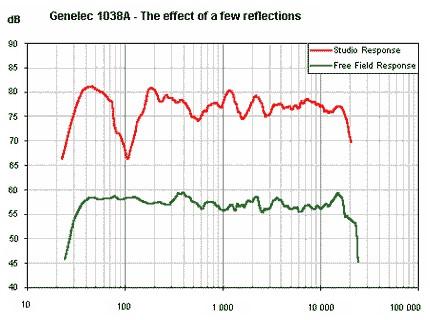 http://images.ctfassets.net/4zjnzn055a4v/69uRHRrghqsSIe44gcA42e/9bc1b1219e50dcaf6050ded677edd6e9/effects_of_reflections_1038_faq.jpg