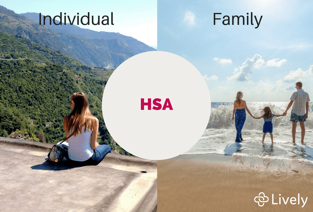 Fidelity vs lively hsa