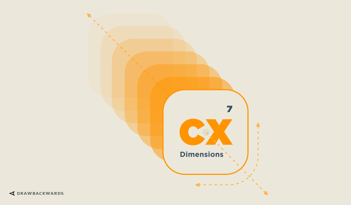 The 7 CX Dimensions Animation