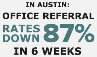 in austin: office referral rates down 87% in 6 weeks