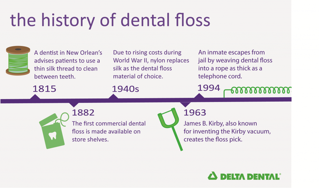 The History of floss article