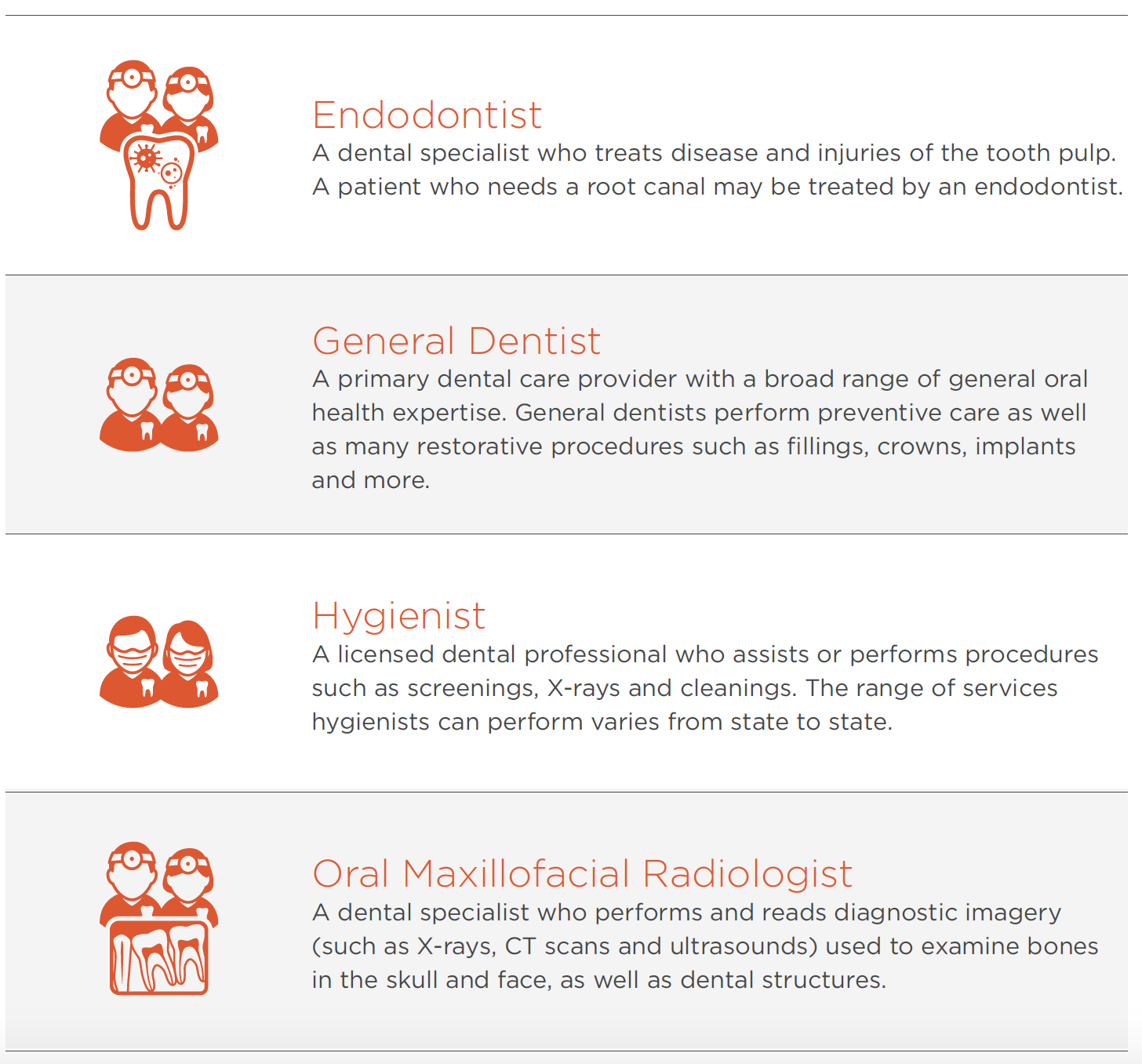 Different types of dental staff 3