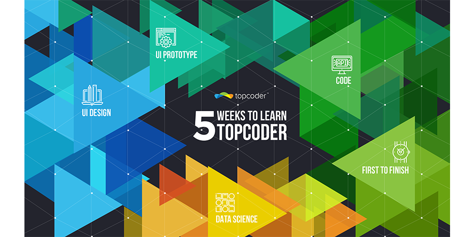Learn Topcoder