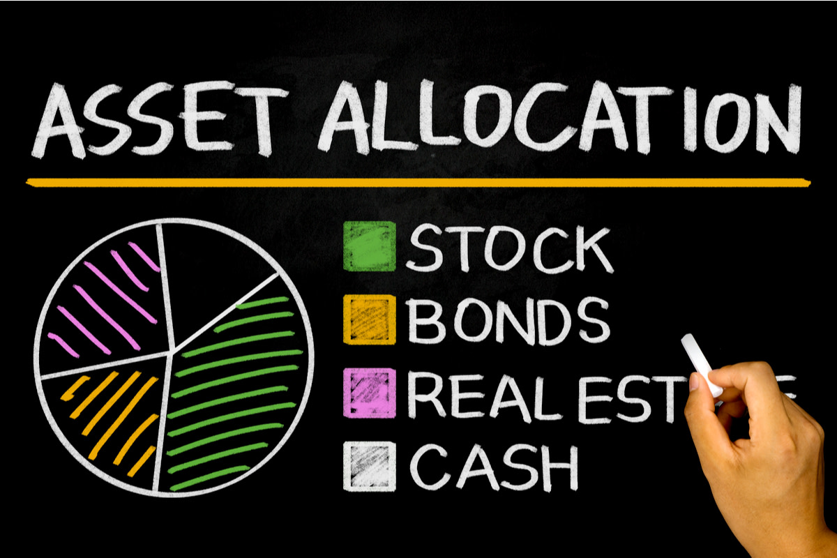 asset allocation concept graph