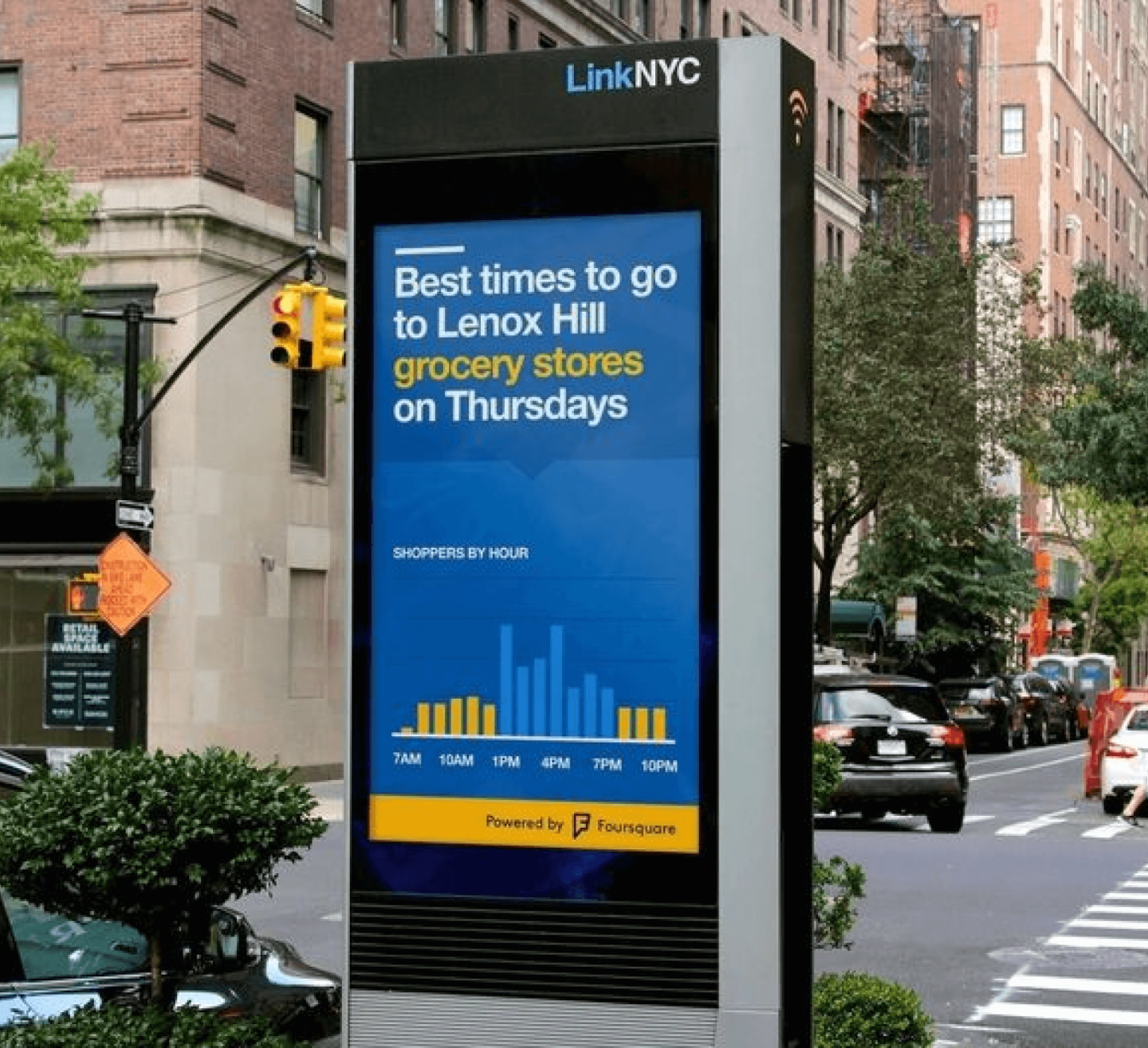 LinkNYC monitor displaying the best times to go to Lenox Hill grocery stores on Thursdays with a graph of how busy grocery stores are throughout the day.