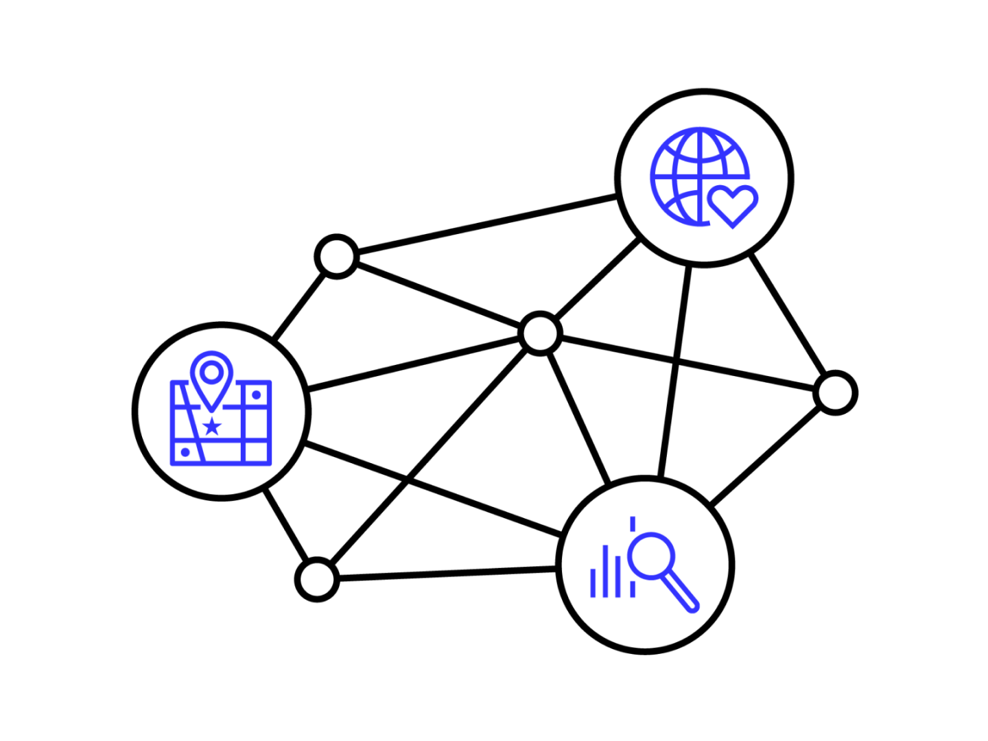 An illustration for the Foursquare Technical Womxn group showing icons for charity, data and location connected together with a data structure.