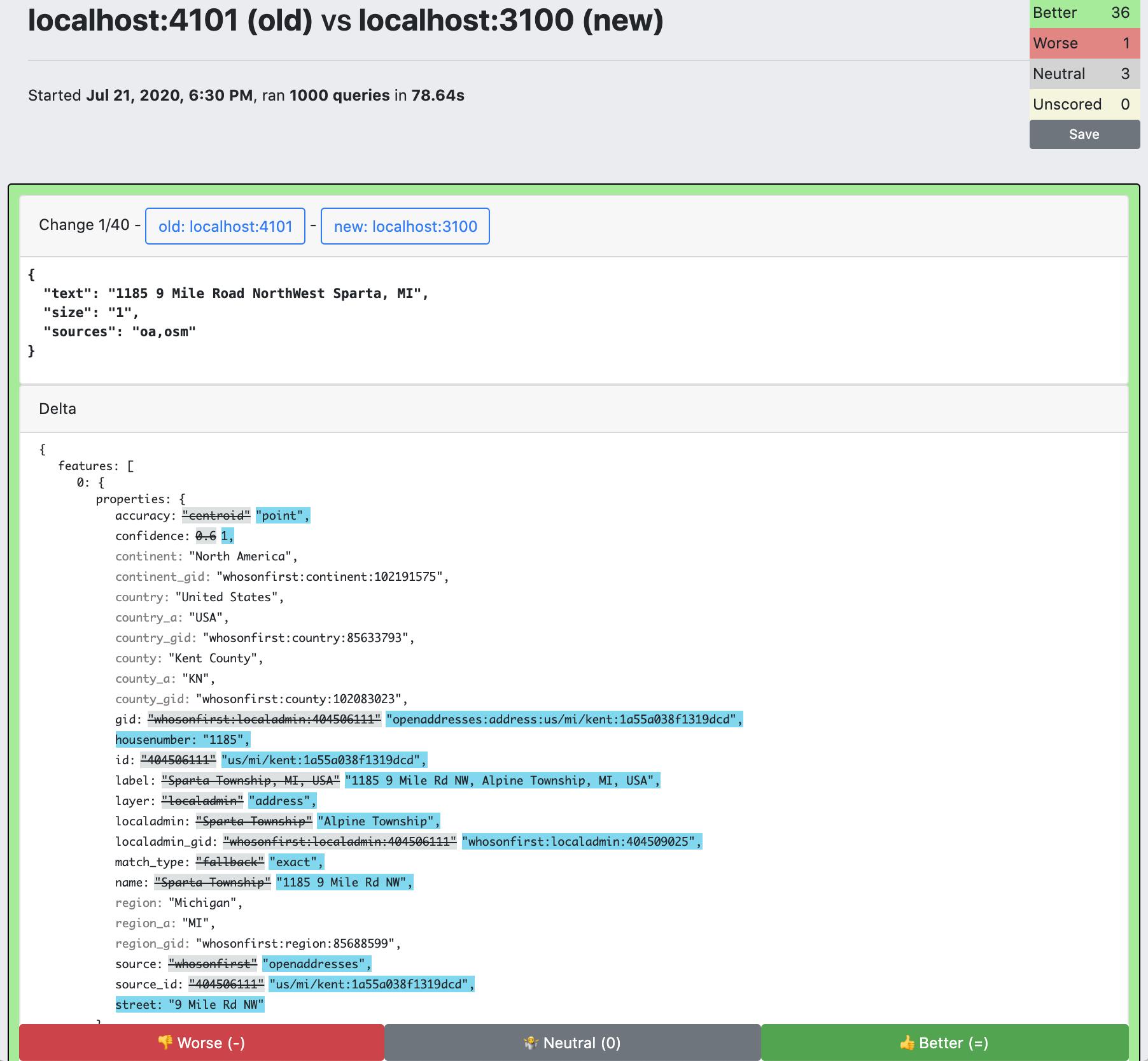 html diff