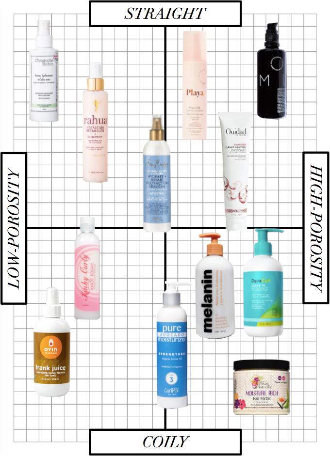 hair moisturizer matrix
