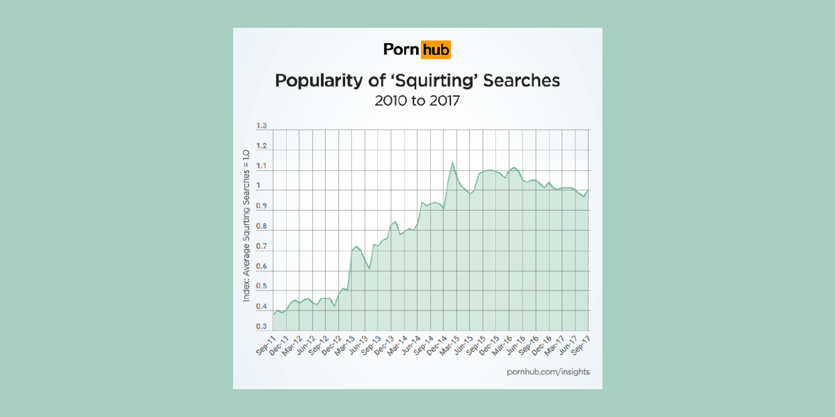 lets-talk-about-squirting@2x
