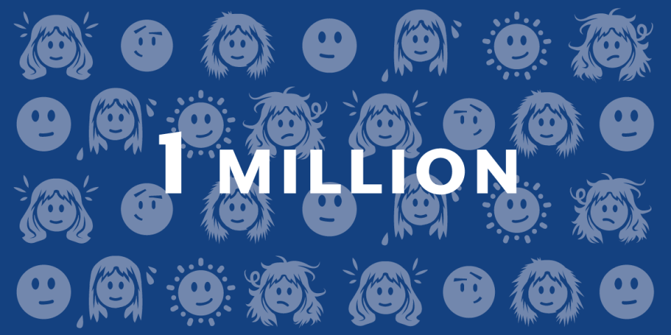 1 million user caption in front of different facial expressions taken from the clue period tracking app