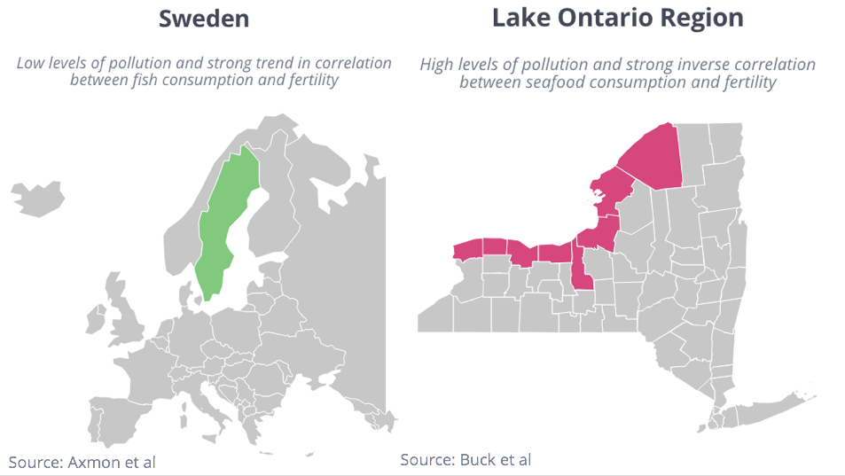 Sweden and Lake Ontario
