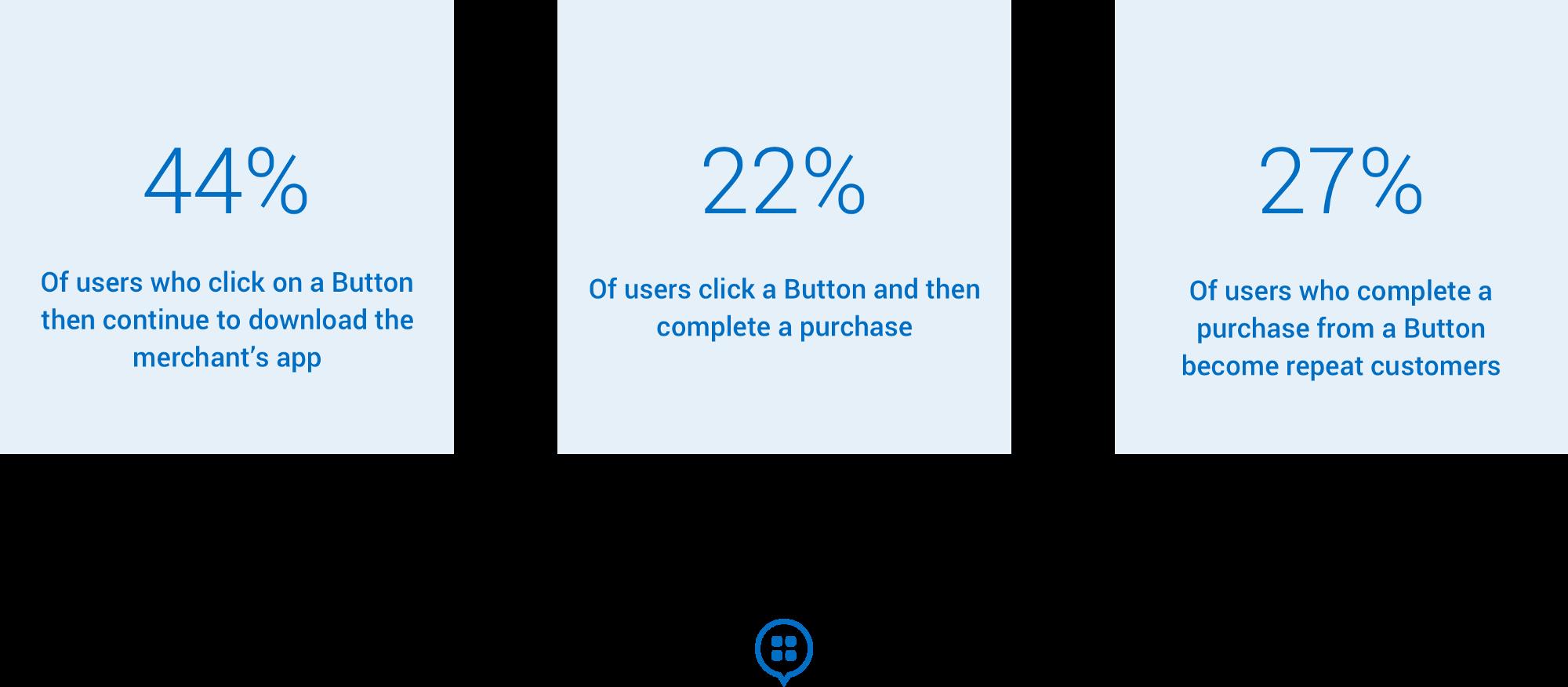 button-pub-statistics@2x