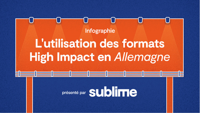 infographics-high-impact-ad-units-sublime-skinz-germany