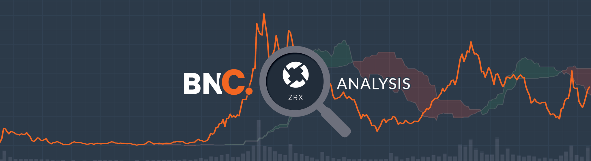 0x Price Analysis - Use cases in the pipeline » Brave New Coin