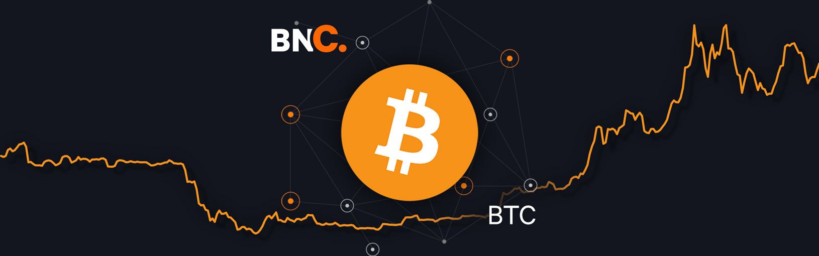 Bitcoin Price Analysis - Crucial week ahead » Brave New Coin