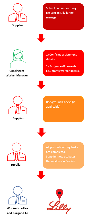 Onboarding Graphic image