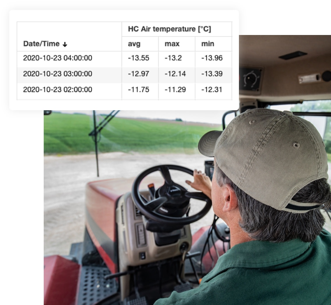 Man on tractor with weather chart