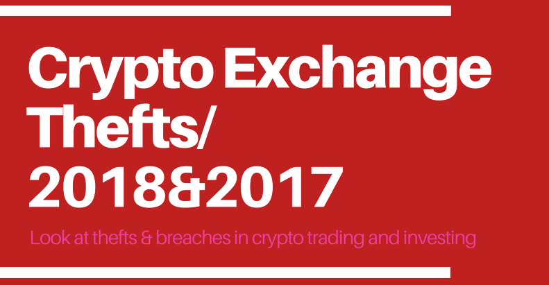 Infographic: Blockchain Hacks & Crypto Trading Platform