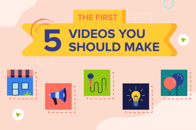 Getting Started: The First 5 Marketing Videos You Should Make