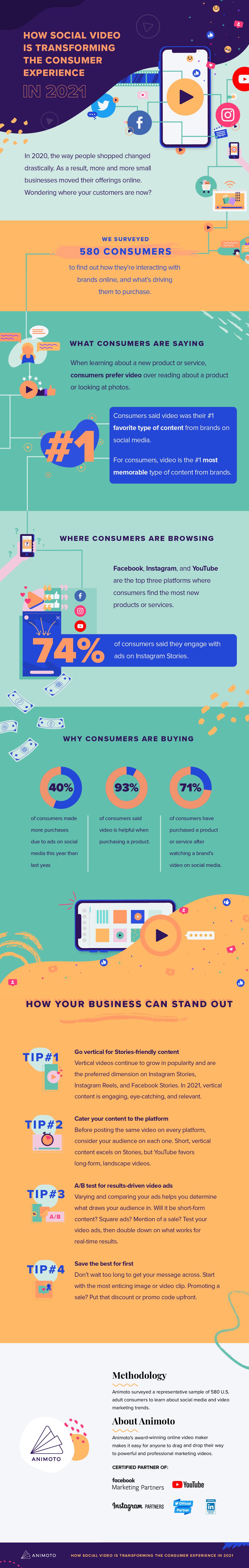 2021-03 SocialVideoTrends-ConsumerInsights Infographic Infographic (1)