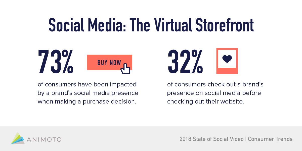 social-media-virtual-storefront