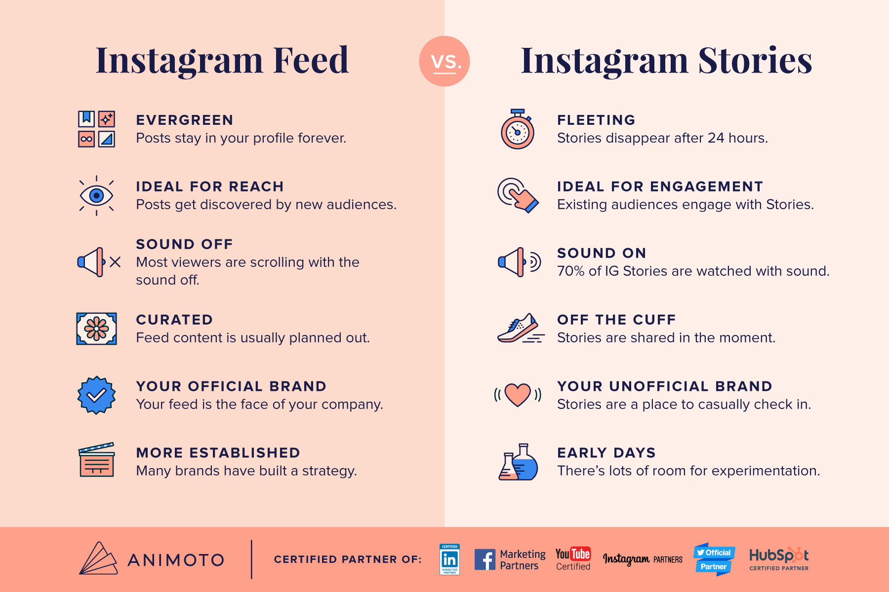 instagram-feed-vs-instagram-stories