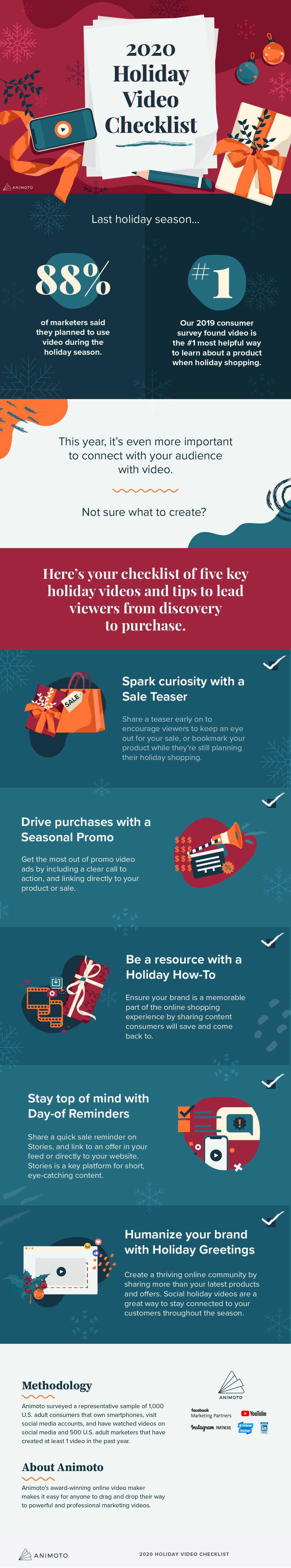 2020-Holiday-Video-Checklist full-infographic