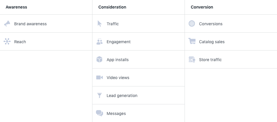 Facebook-Ads-Manager-objectives