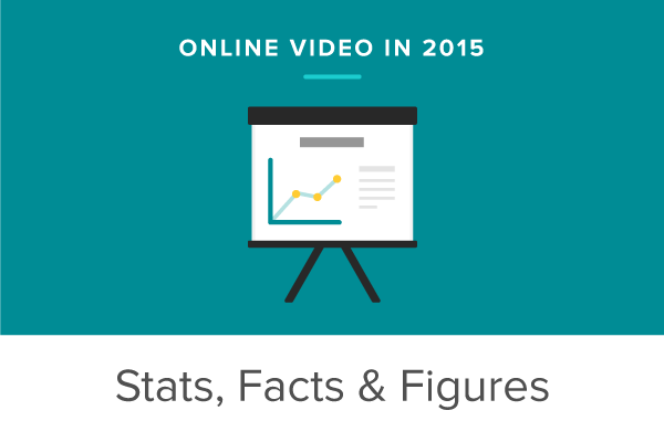 Online Video in 2015: Stats, Facts, and Figures