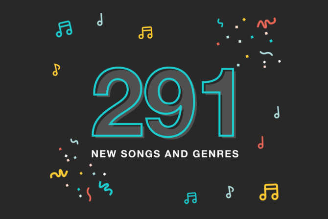 Introducing Fresh New Music and Genres for Our Music Library