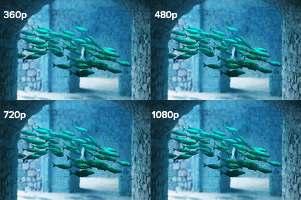 Understanding Video Resolution