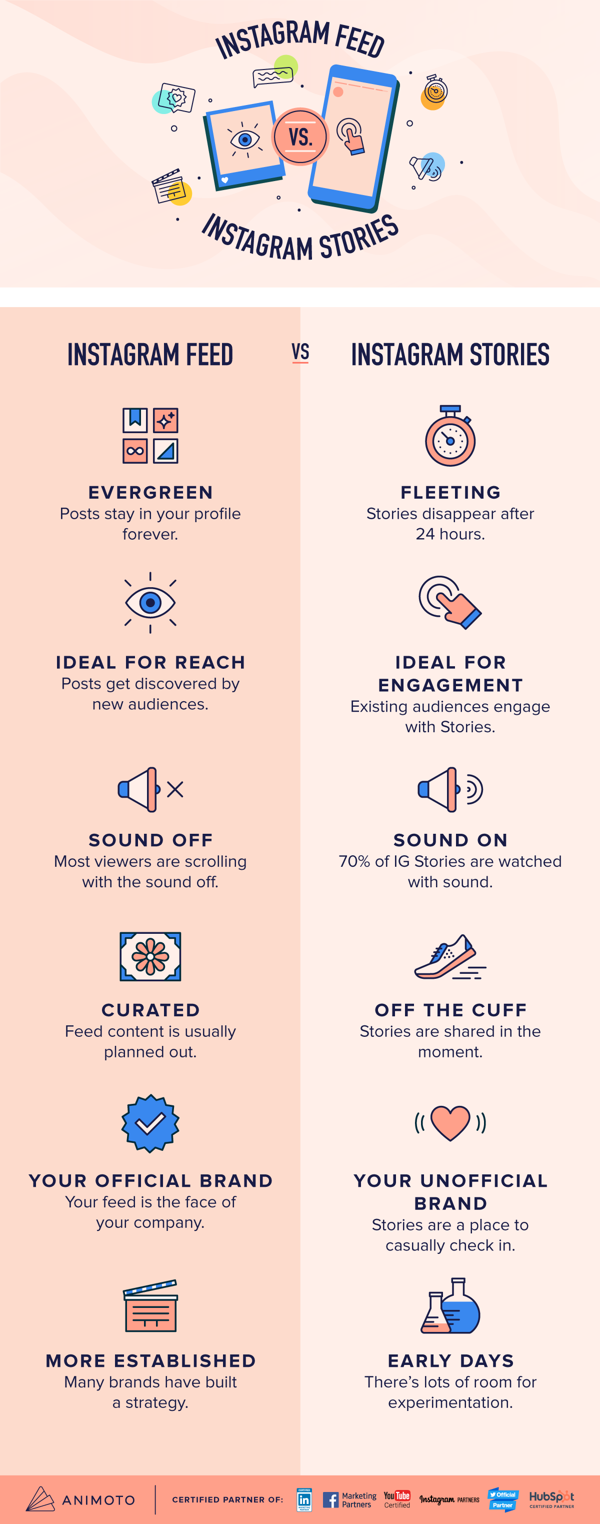 instagram stories versus instagram feed infographic