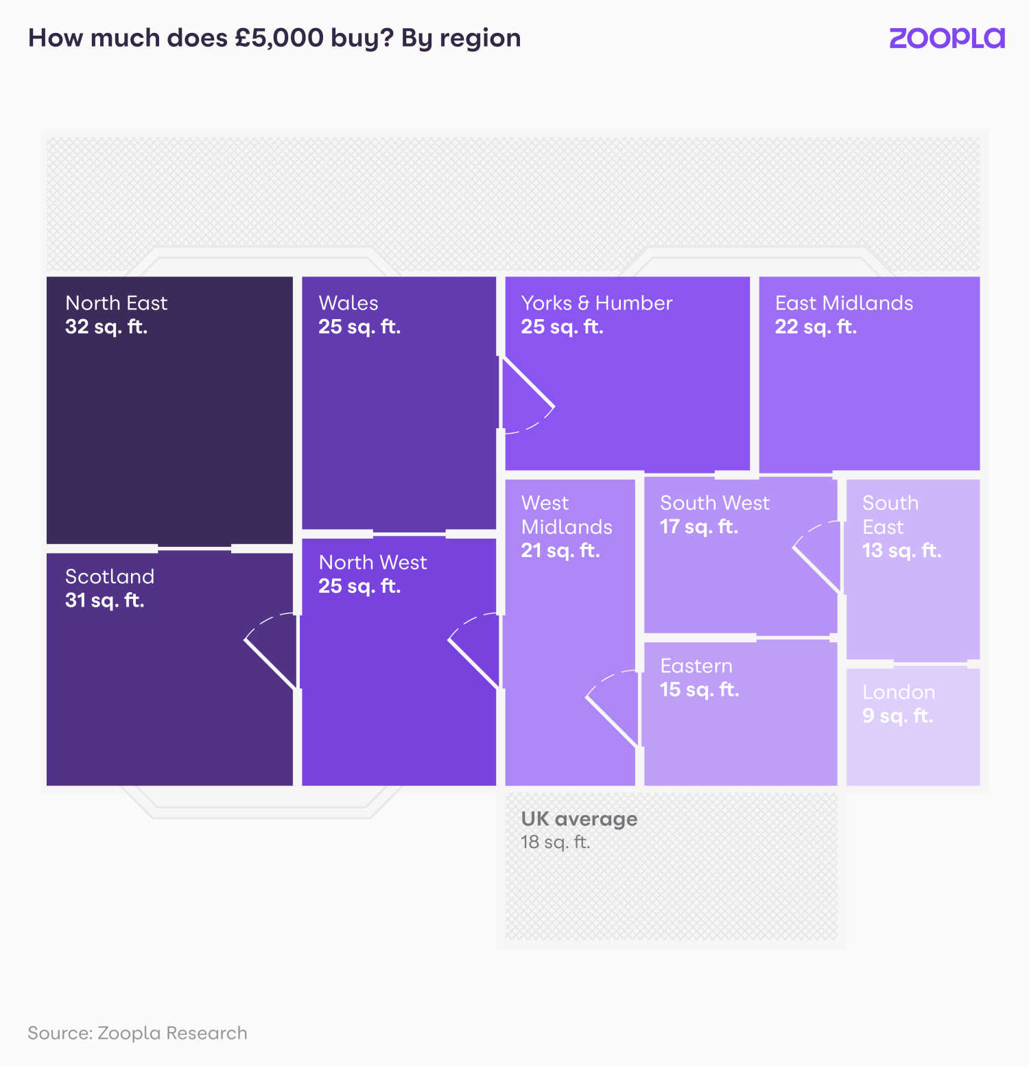Image shows how much floorspace £5,000 can buy you in different areas.