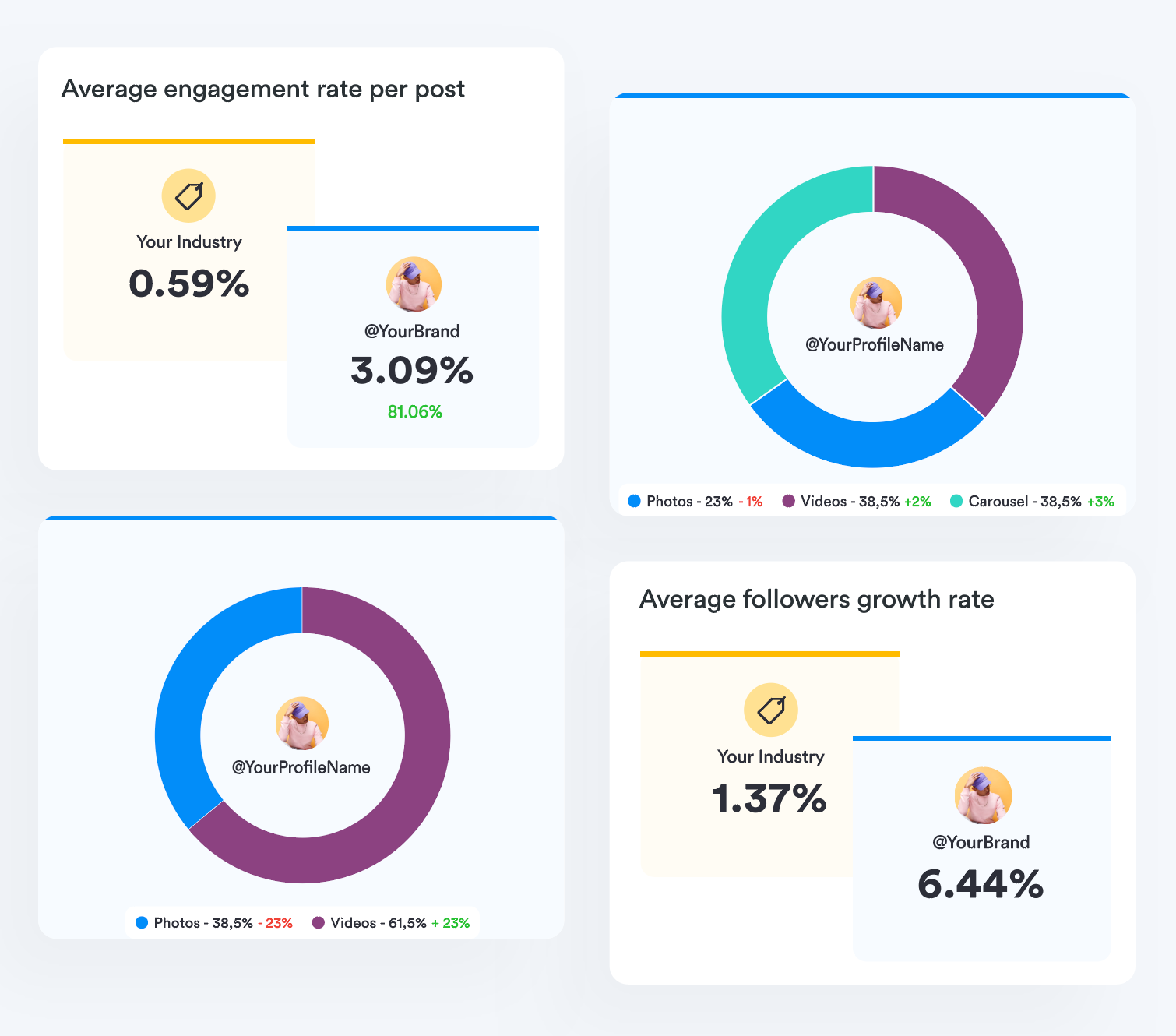 Iconosquare benchmarks dashboard