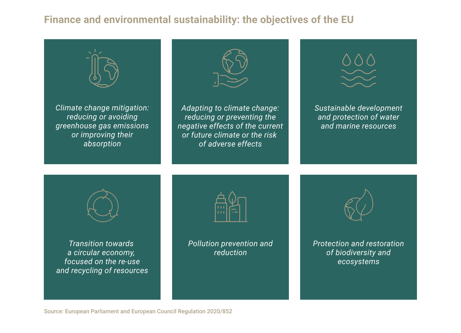 Table finance environmental sustainability