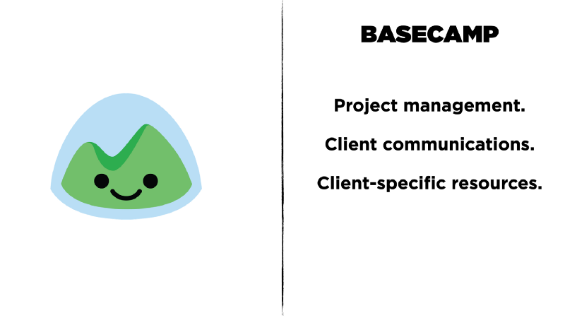 basecamp best practices