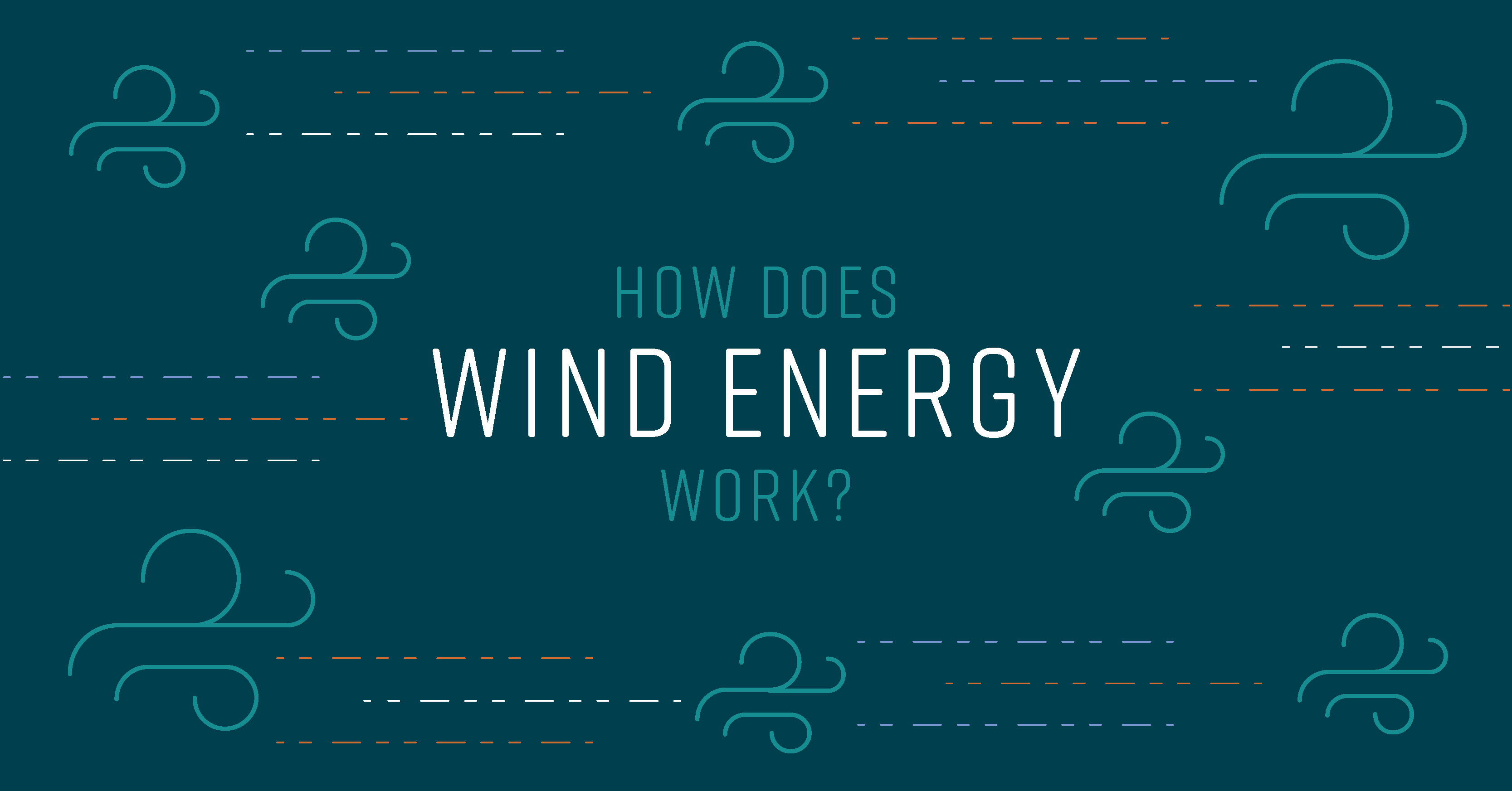 How Wind Energy Works