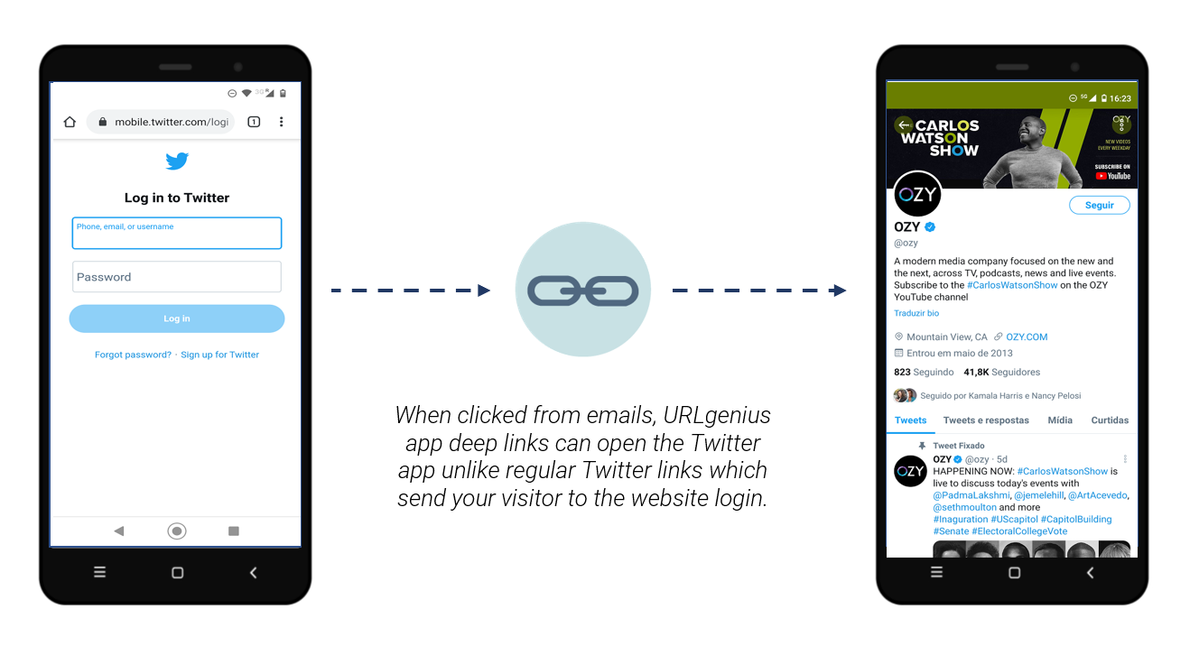 App Deep Linking to Tweets in the Twitter App from Email Marketing