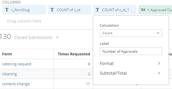 Number of Approvals