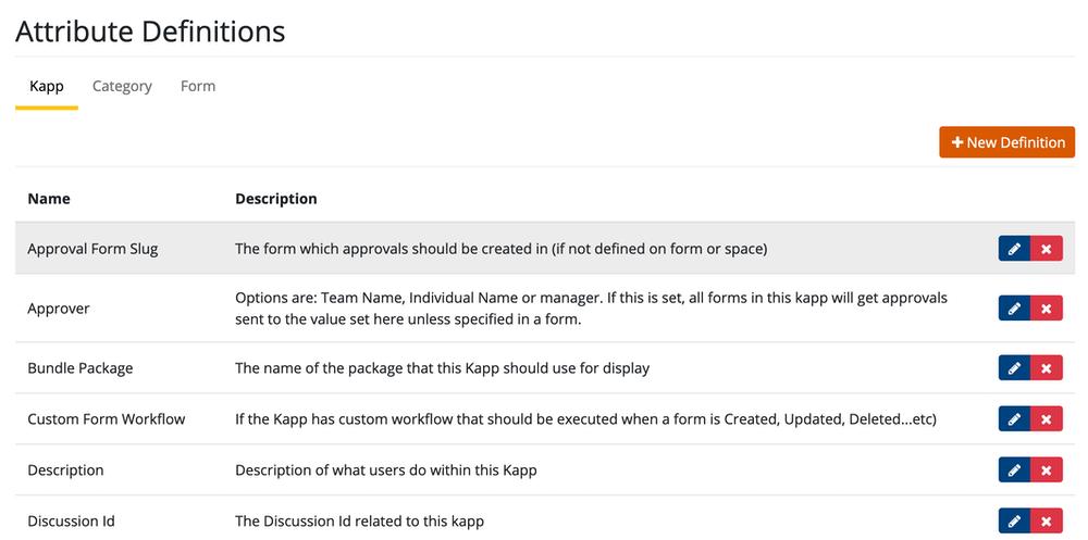 V5 kapp attribute definition