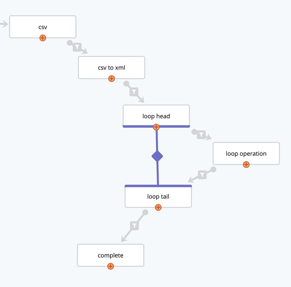 V5 XML Loop