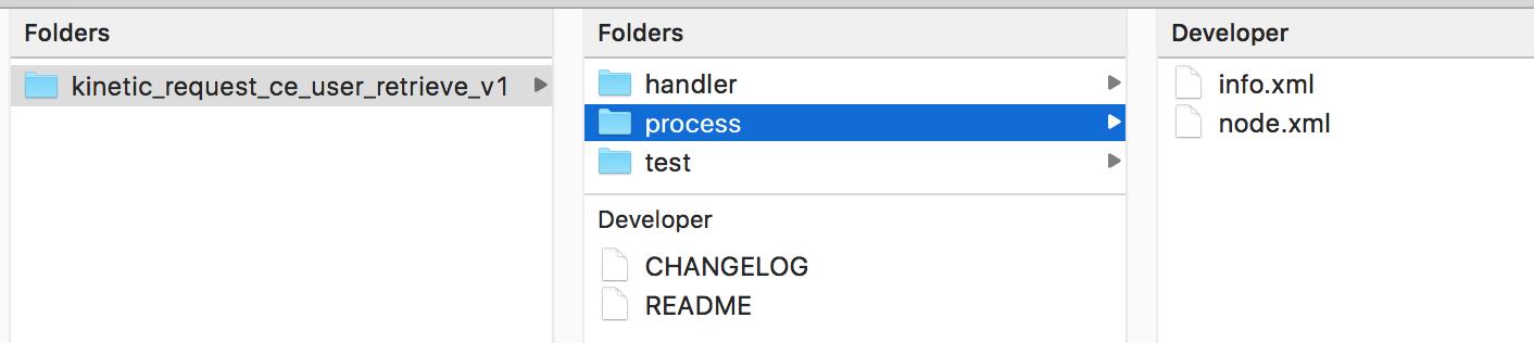 handler process folder