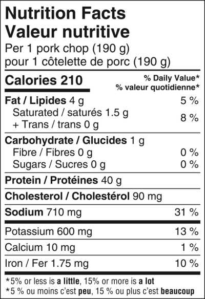 Salt and Pepper Thick Cut Pork Chop Nutritional Information