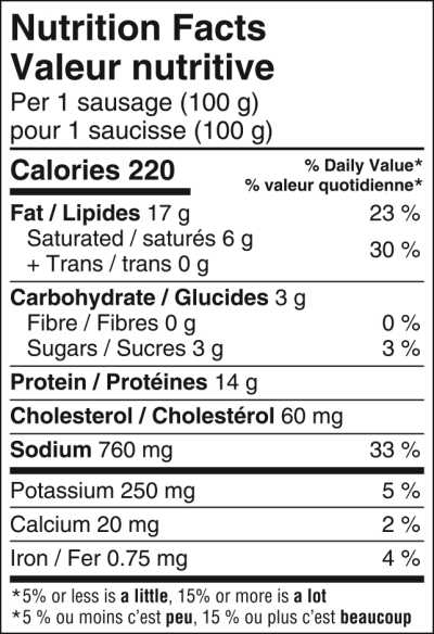 Sausages Honey Garlic Nutritional Information