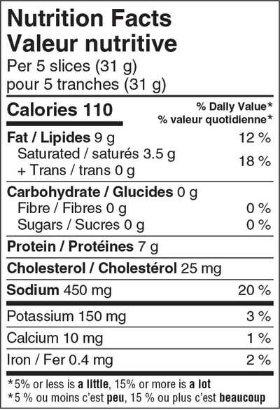 Screenshot of Soppressata nutrition information (per 31 g)
