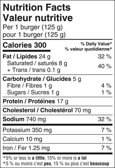 Nutritional information for hot Italian burger patties