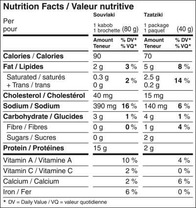 Chic Kabobs Nutritional Information