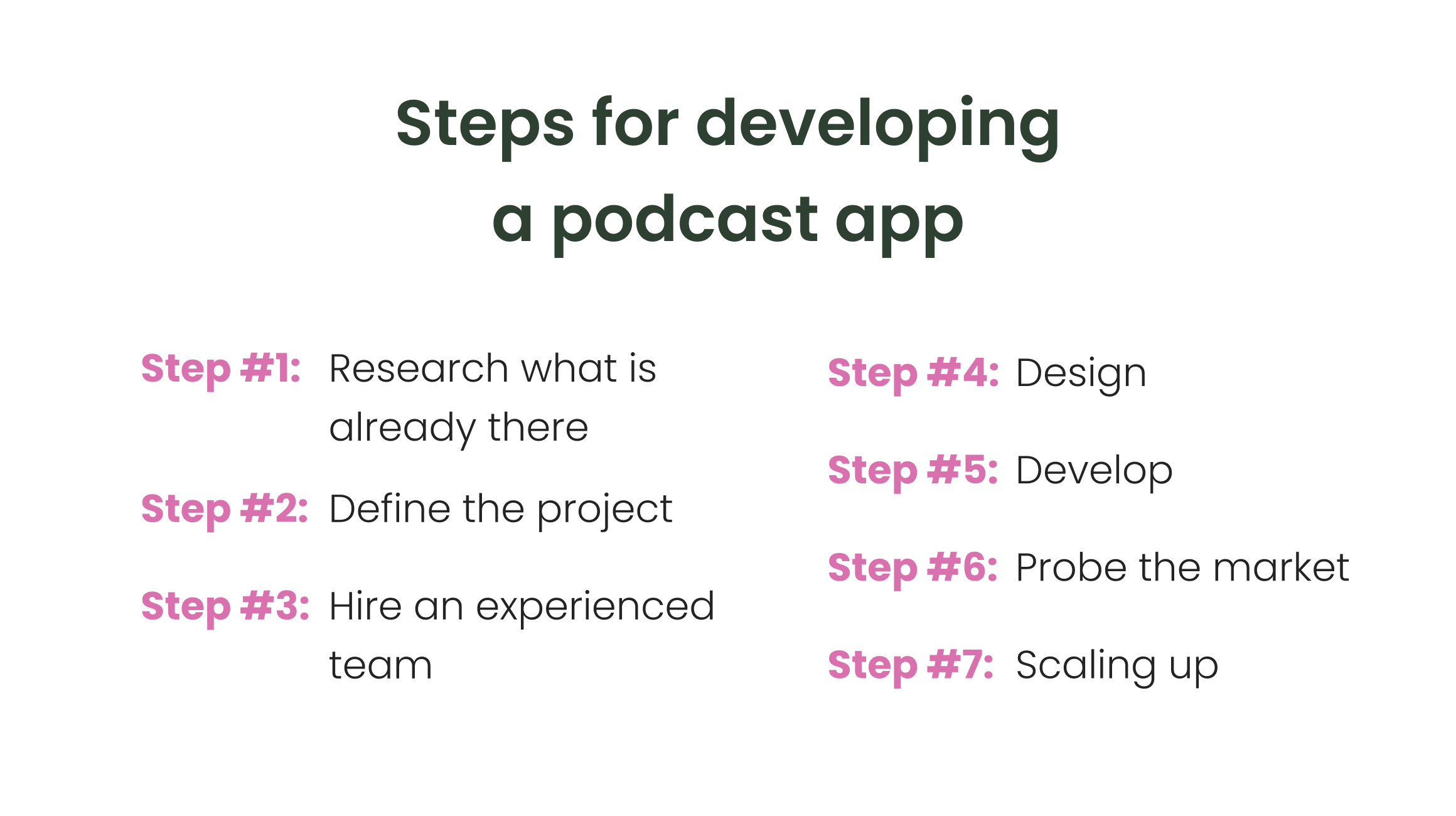 https://images.ctfassets.net/0nm5vlv2ad7a/2GTVDEeLzkCxXuKbilfwcb/6ec2bcd85030a0b59cb4e11839243770/steps_to_develop_a_podcast_app.png